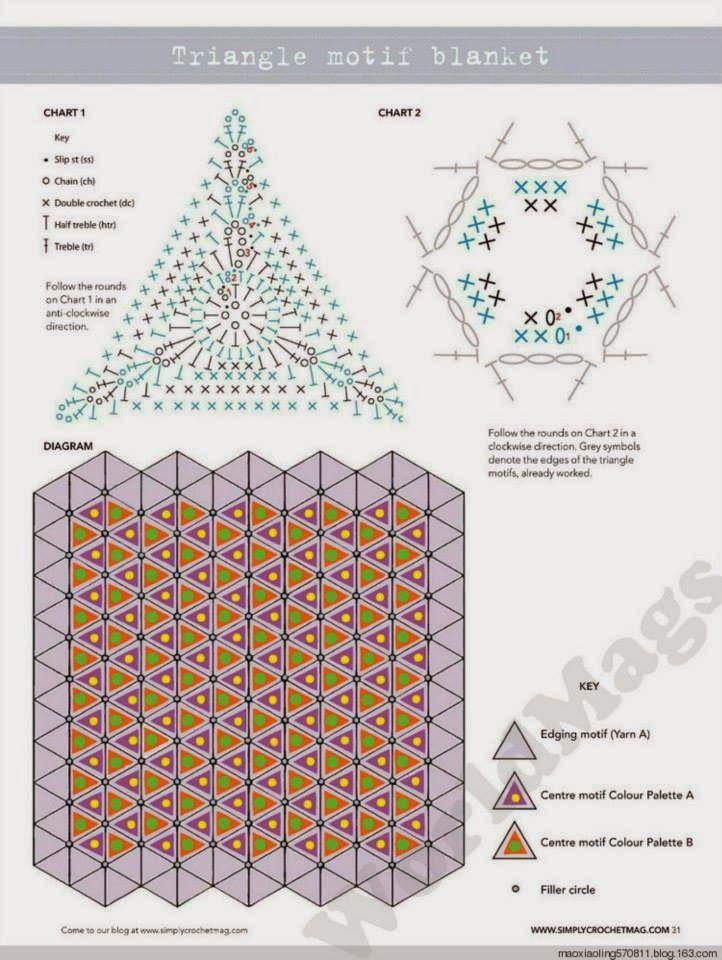 MES FAVORIS TRICOT-CROCHET: Modèle gratuit : Un plaid au crochet