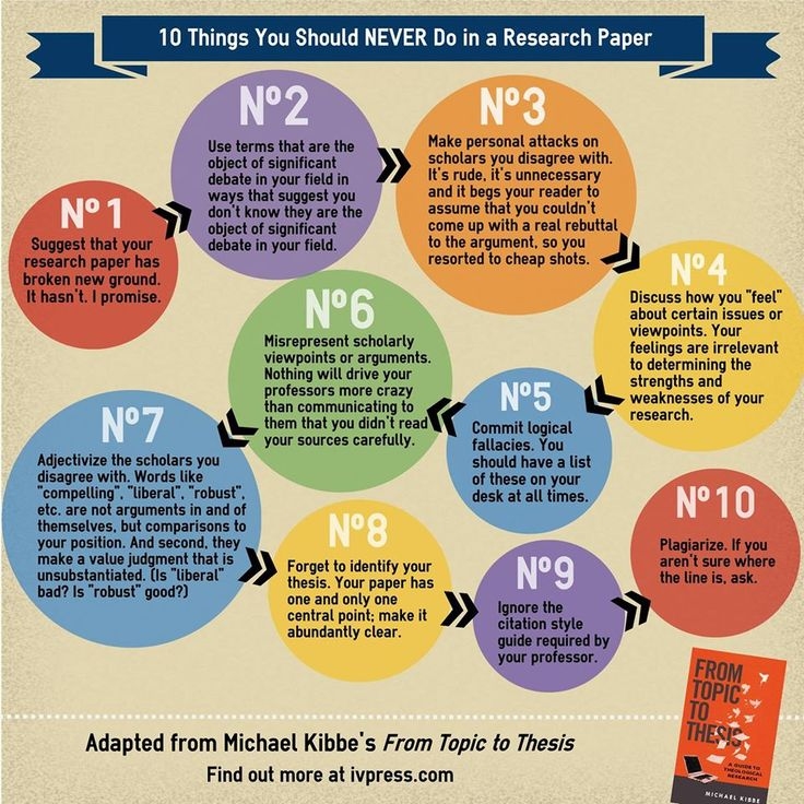 10 Things You Should NEVER Do When Writing a Research Paper