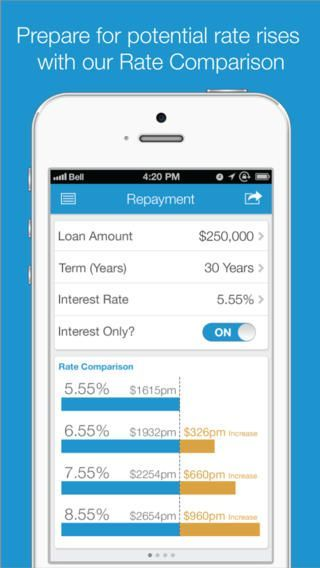 Screenshots for tapMortgage Australia - Mortgage, Loan  Stamp Duty