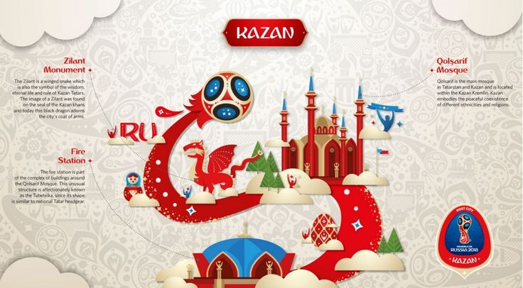 Kazan is symbolised by the mythological winged dragon the Zilant