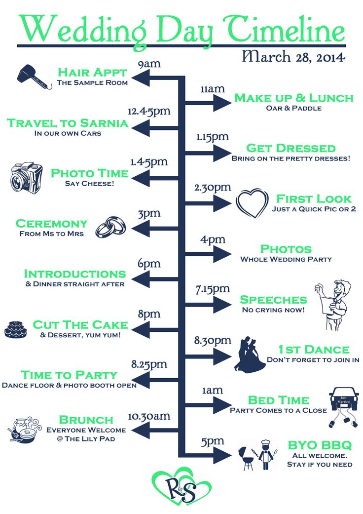 Best 25 wedding day timeline ideas on pinterest wedding day best 25 wedding day timeline ideas on pinterest wedding day checklist wedding list and wedding day schedule junglespirit Images