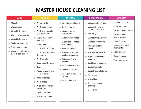 I like the idea of having a Master House Cleaning List and