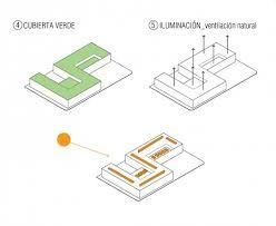 Resultado de imagen para esquema de partido arquitectonico