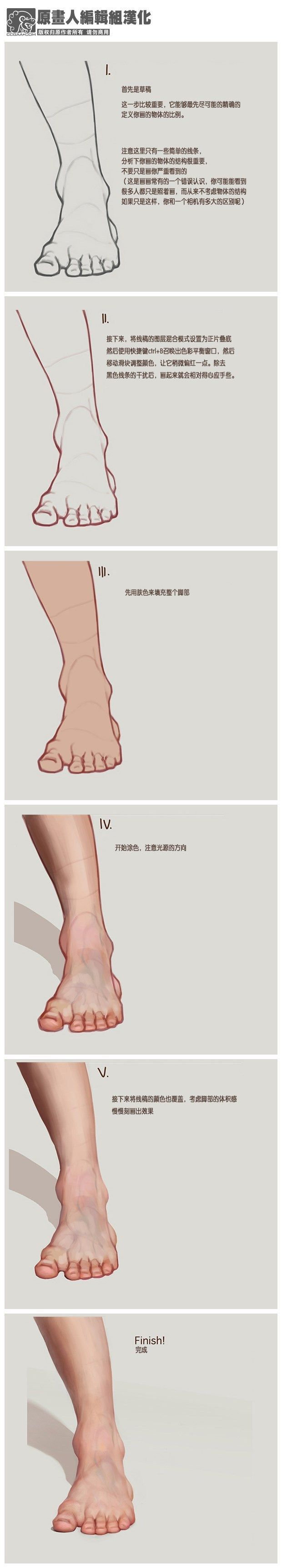 Foot Tutor_by Icecoldart_from DA (http://icecoldart.deviantart.com/) _from  [http://chuansong.me/n/1740266] _此圖為原畫人編輯組私自翻譯版本