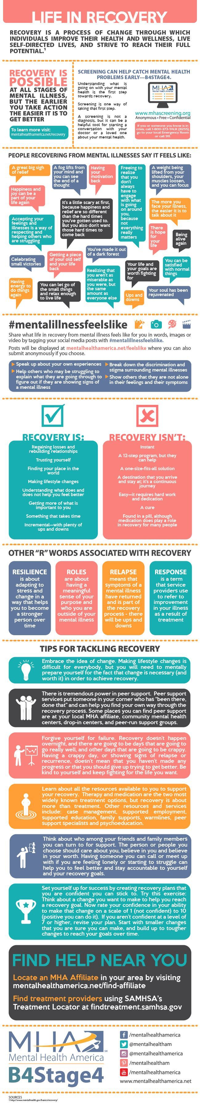 Infographic with information on recovery. Tips for therapists, counselors, and those in recovery.