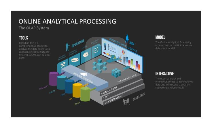 data warehouse powerpoint template - 53 Powerpoint Template For Business Final