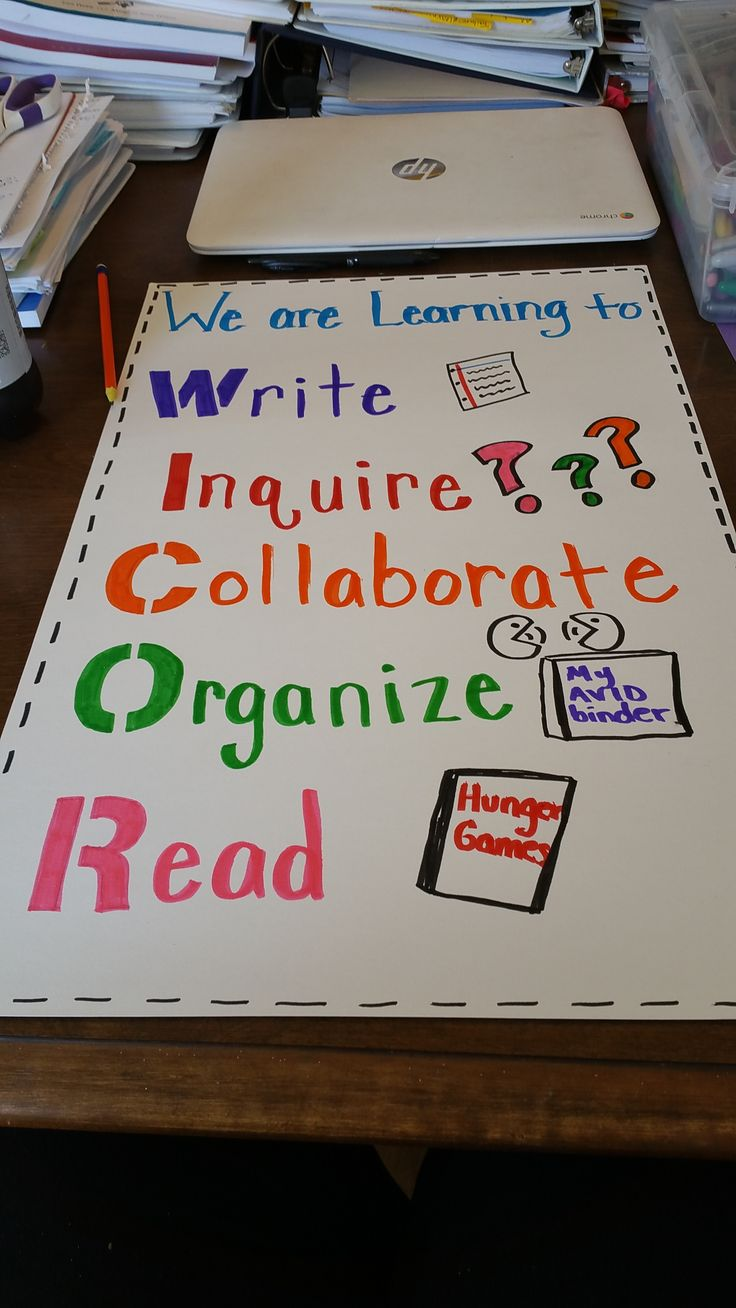L-WICOR poster for my fourth grade AVID classroom