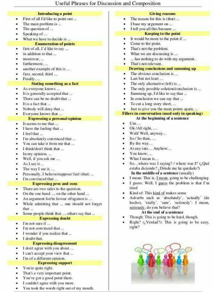 useful expressions for writing essays Reading time: 2 minutes difficulty: intermediate are you struggling to write essays in french in this article, i have shared a list of 30 useful french words and phrases that will help you create more sophisticated written arguments for your exam (at school or for delf exam.