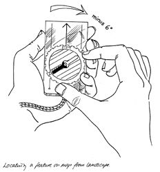 How to use a compass from a book by John Wyatt and commissioned by the author