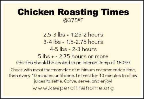 Simple Roast Chicken (And Fabulous Side Dish Recipes!) - Keeper of the Home