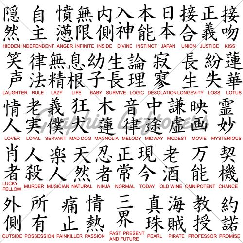 Japanese Kanji Tattoo Symbols And Meanings   chinese ...