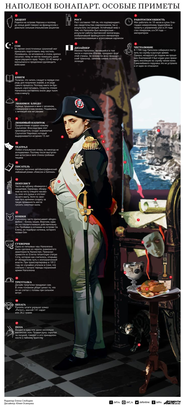 Смотрите в инфографике АиФ.ru подборку особых примет государственного деятеля…