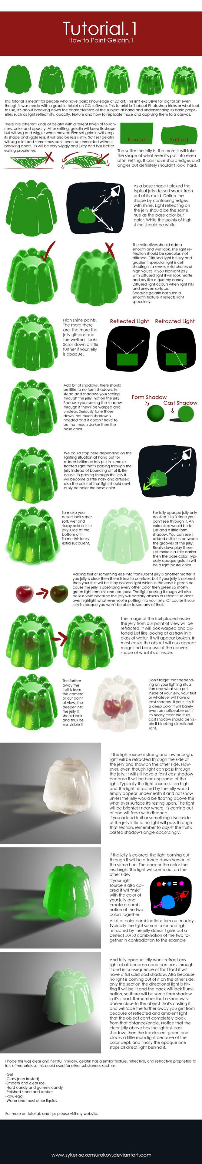 Tutorial.1 [How to Paint Gelatin.1] by Syker-SaxonSurokov on DeviantArt