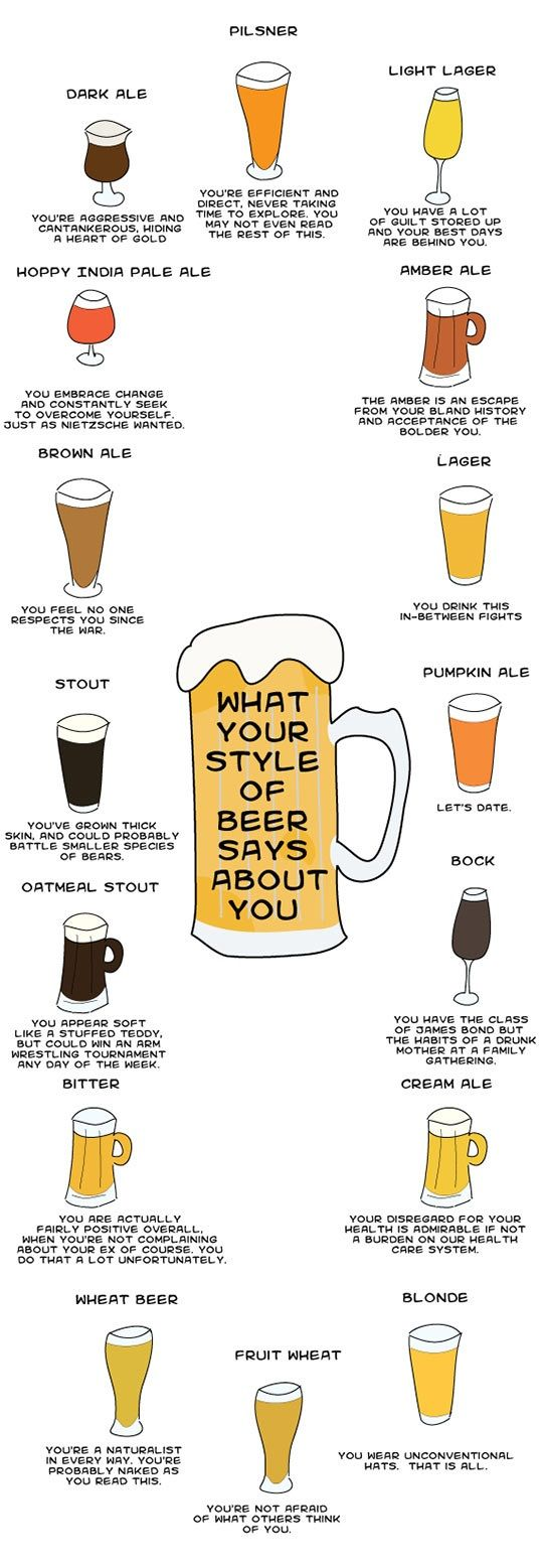 Hoppy IPA... Of course :P   What your style of beer says about you.