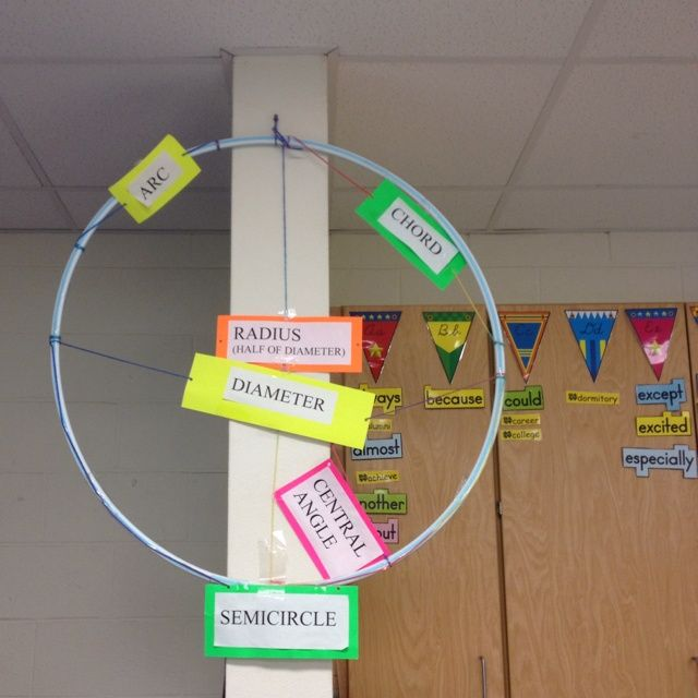 "Parts of a Circle Visual Brilliant. I think I will use tape or wire instead of string so the parts don't ""sag"".geome"