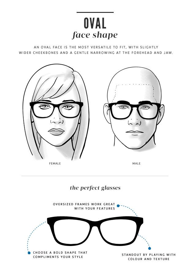 Glasses Frames That Suit Oval Faces : Face Shape Guide for Glasses