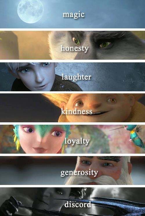 Alternative centers for Rise of the Guardians!