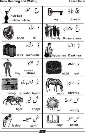 Learn Urdu Through English Pdf