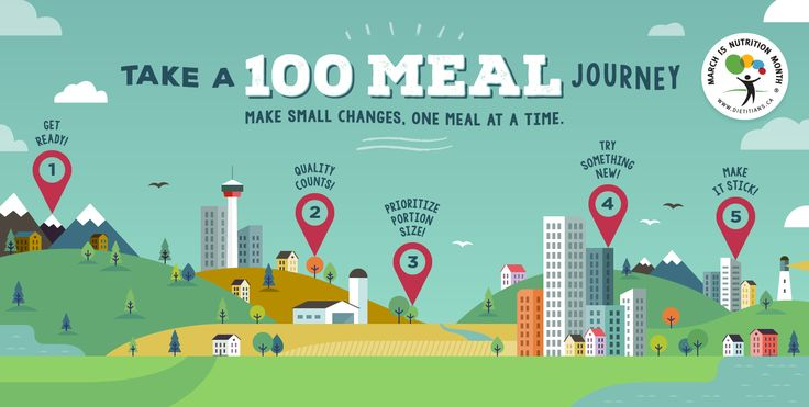 Take a 100 Meal Journey. Make small changes one meal at a time.