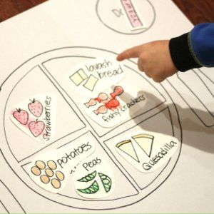 Teach kids how to choose a healthy plate with this printable craft!