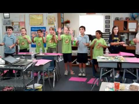Place Value Song Rap - 4th Grade  (Hand Motions Too)