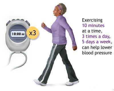45 best Nursing (Blood Pressure) images on Pinterest Blood - blood pressure chart