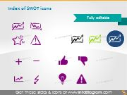 SWOT icons for Powerpoint Source: https://www.infodiagram.com/diagrams/swot_analysis_template_diagrams_ppt_icons.html?cp=camp35