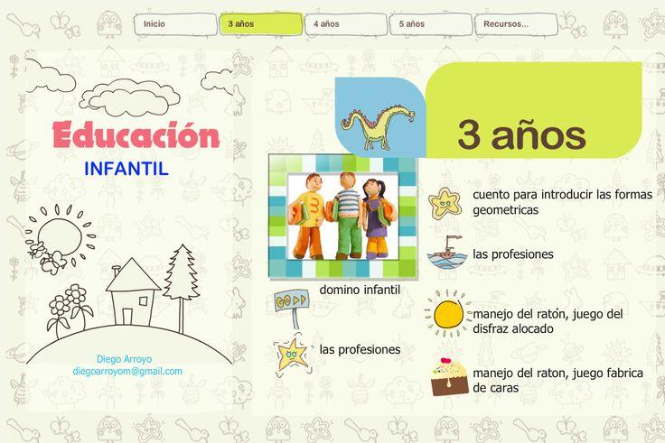 AYUDA PARA MAESTROS: Recursos y herramientas digitales para Educación Infantil