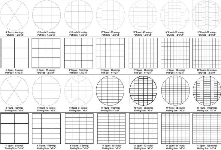 hexagon wedding cake serving chart 25 best ideas about cake serving chart on 15217
