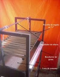 Резултат с изображение за diseño de parrillas para quinchos