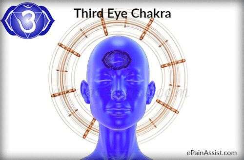 How to Open Third eye Root Chakra  #Chakra #Thirdeye #rootchakra #meditation #exercise #peace