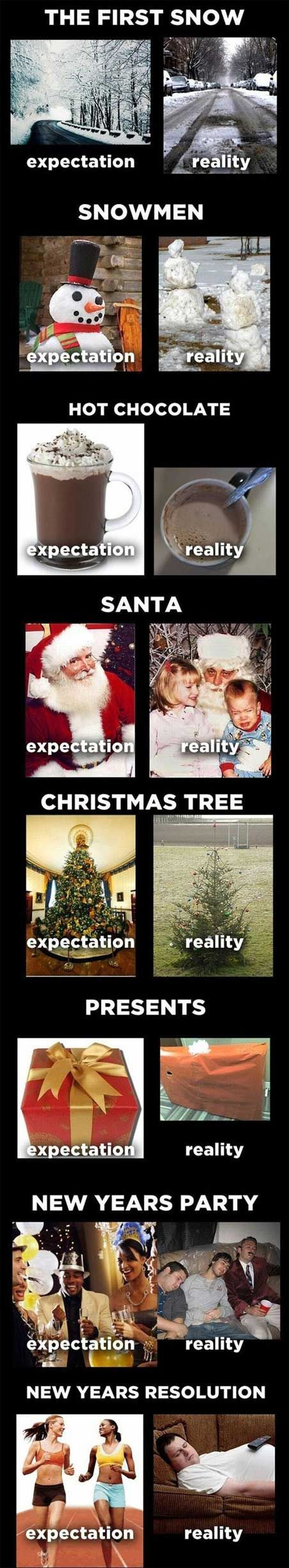 Holiday Expectations vs. Realities-very true! (Especially the gift wrapping one)