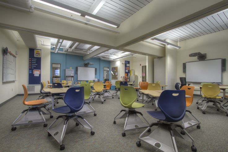 Innovative Classroom Desks ~ Images about innovative classroom design on