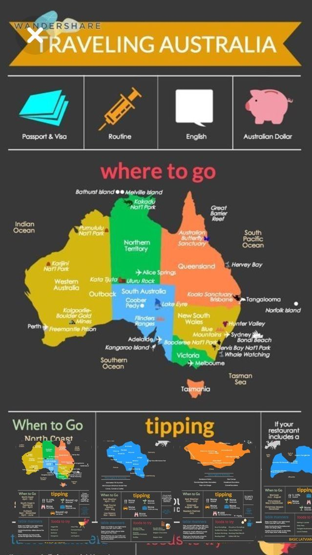 Travelling Australia Just For 149 Find The Cheapest Flight Tickets From All Over The Wor Australia Travel Travel Infographic Travel Destinations Australia