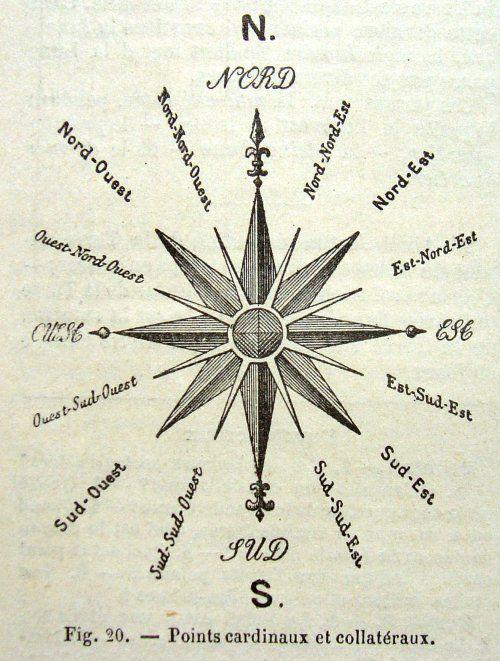 Les 25 meilleures id es concernant rose des vents sur pinterest dessin boussole tatouage de - Rose des vent tatouage ...