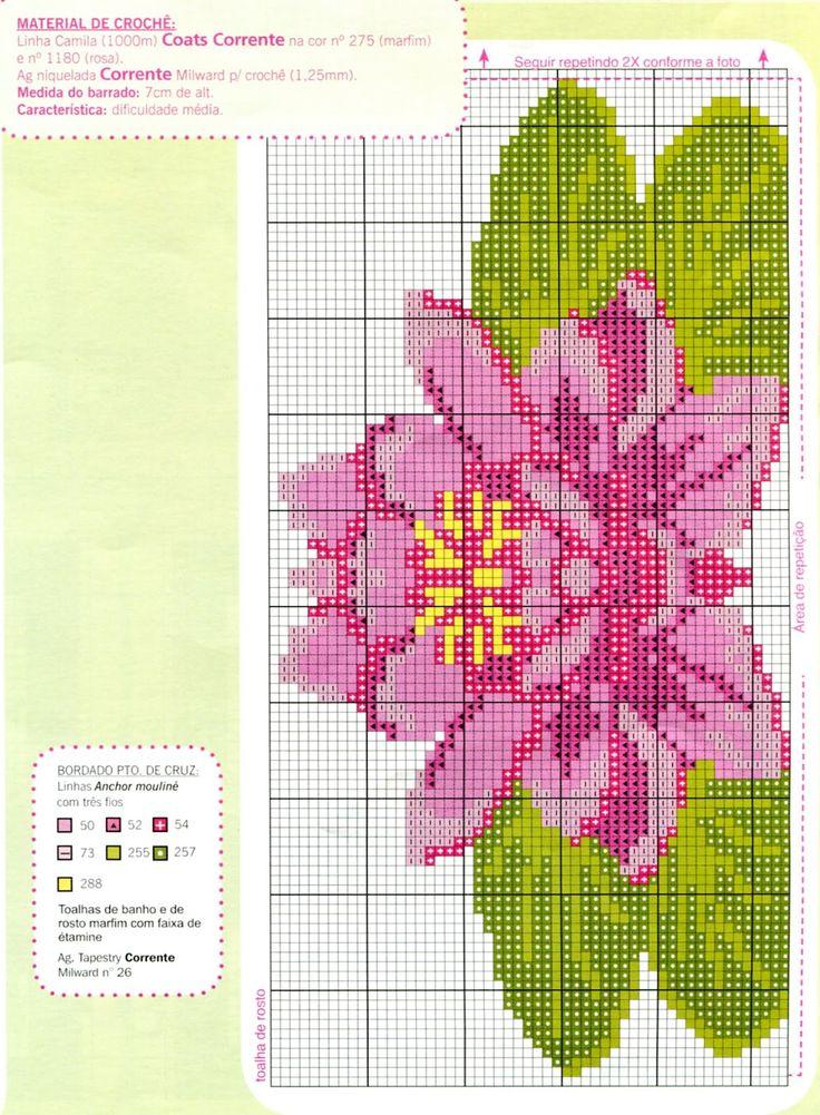 Sandrinha Ponto Cruz: Flores