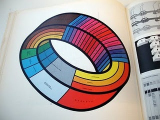 Graphis Diagrams. Old, beautiful and rare.
