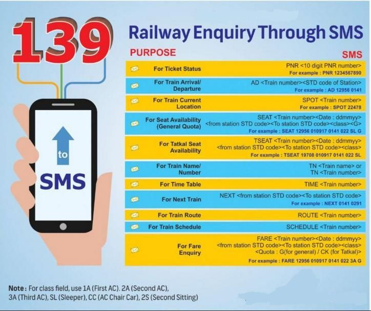 Railway helpline no