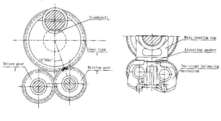 Below is basic information and related diagram of Deutz