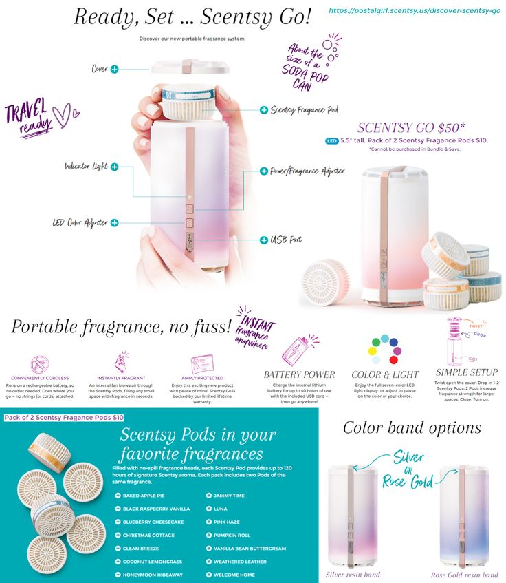 Scentsy fall/winter 2017 Scentsy Go system with Scentsy Go pods. Battery powered, 7 light display, fan, lasts 40 hours, pods last 120 hours, comes with a usb port. Comes in 2 color bands. $50 per unit and $10 per pod pack of 2. Pods come in 14 scents. www.more4urcents.scentsy.us