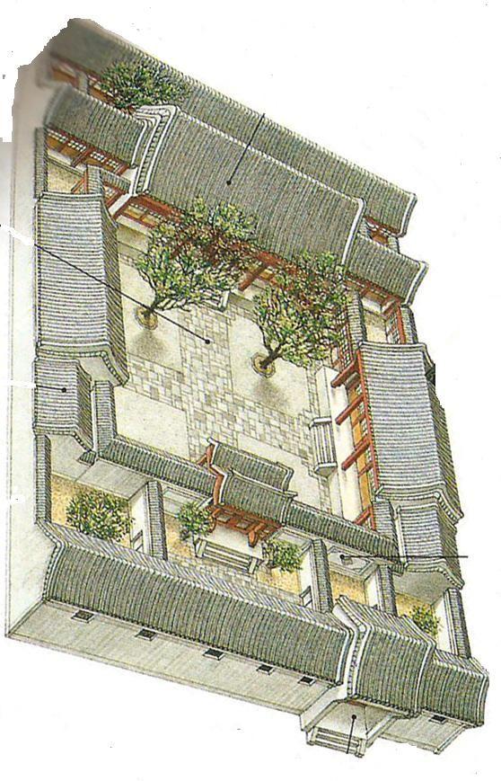 El Hutong. La casa tradicional china (Información General - China) - Tips de Viajes - LosViajeros