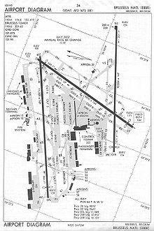 Brussels (BRU) Airport diagram