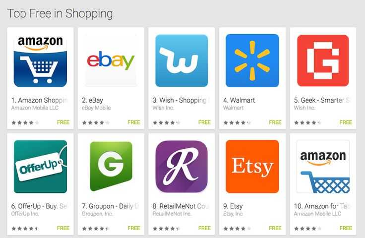 Top Online Shopping Apps For Indian Shoppers Online