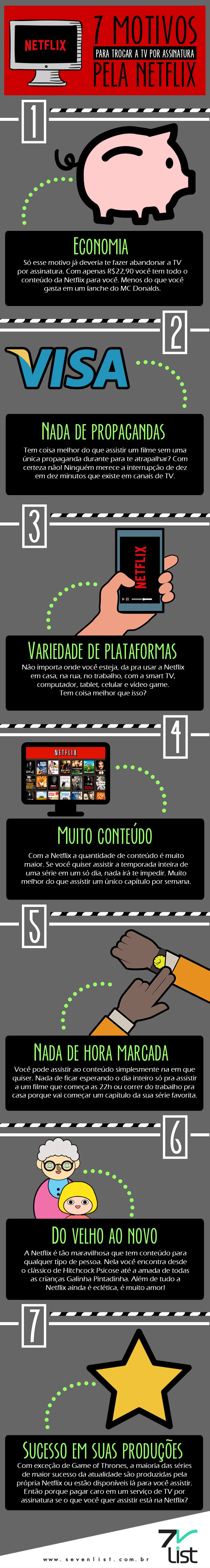 #Infográfico #Design #Art #Netflix #TV #Economia