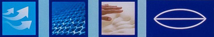 Naturtex Oreiller MEMORY COOL GEL Naturtex oreiller à mémoire de forme offre une sensation fraîche toute la nuit grâce à son système innovatif de perméabilité de l'air et à la couche de forme hexagonale contenant du gel spécial.