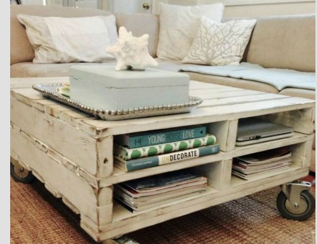 coffee tables ideas if you are a vintage furniture lover then you must see these awesome vintage coffee tables coffee tables can be made out of many - Distressed Cafe Decor