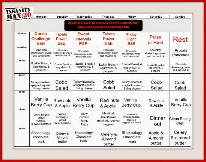 Insanity Max 30 meal plan