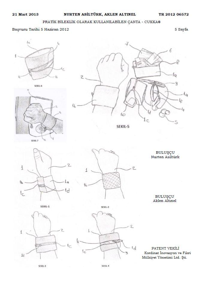 Iconic Patent Art pratik bileklik olarak kullanılabilen çanta cukka