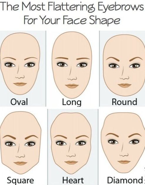 Eyebrows and face shape tip