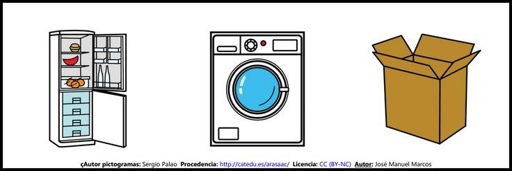 Clasificación de palabras: 3 elementos, nivel fácil. Lámina 17 http://informaticaparaeducacionespecial.blogspot.com.es/2009/05/clasificacion-de-palabras-3-elementos.html